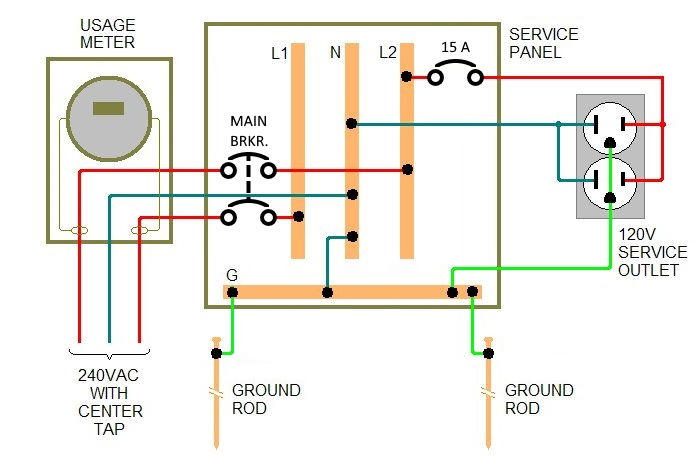 nec wiring diagrams circuit diagram maker
